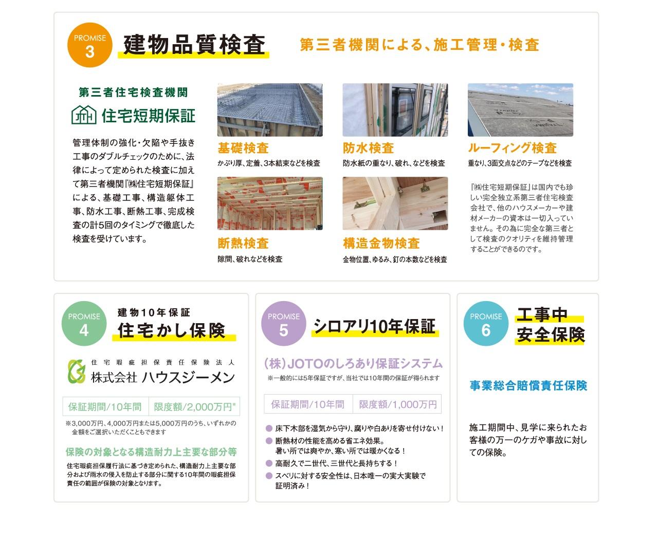 建物品質検査・住宅かし保険・白アリ10年保証・工事中安全保険